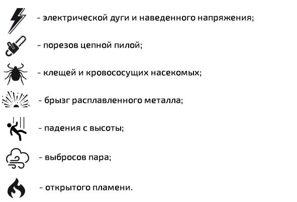 проф риски_3.png